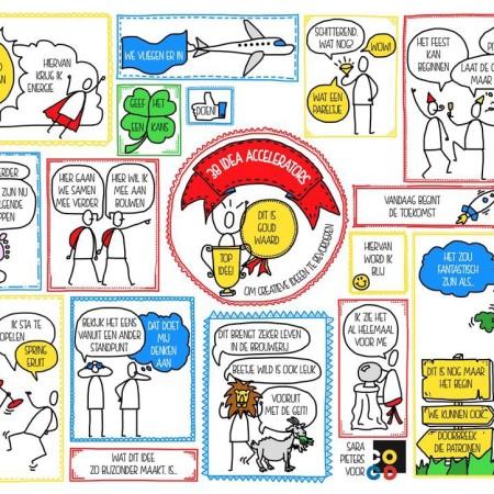 Open staan voor continue leren : Habits of Mind
