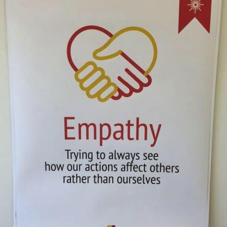 Luisteren met begrip en empathie : Habits of Mind